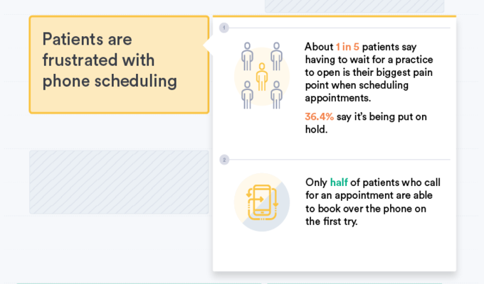 Patients-are-frustrated-with-phone-scheduling